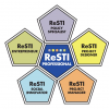 Excellence in ReSTI Training SUPER badge: ReSTI Innovator